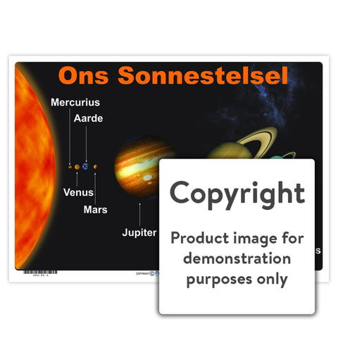 Ons Sonnestelsel Wall Charts And Posters