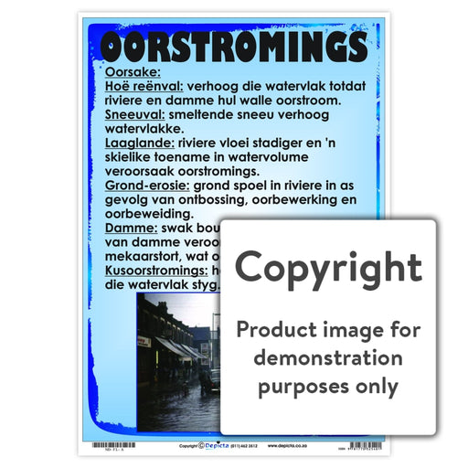 Oorstromings Wall Charts And Posters