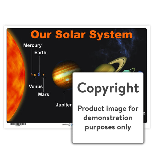 Our Solar System Wall Charts And Posters