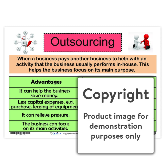 Outsourcing Wall Charts And Posters