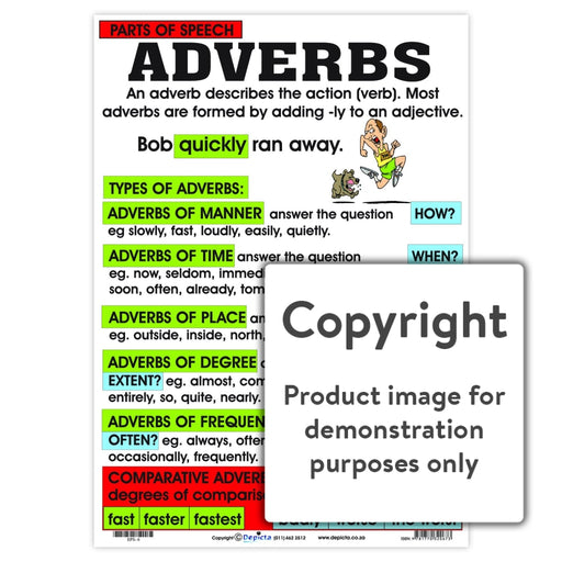 Parts Of Speech: Adverbs Wall Charts And Posters