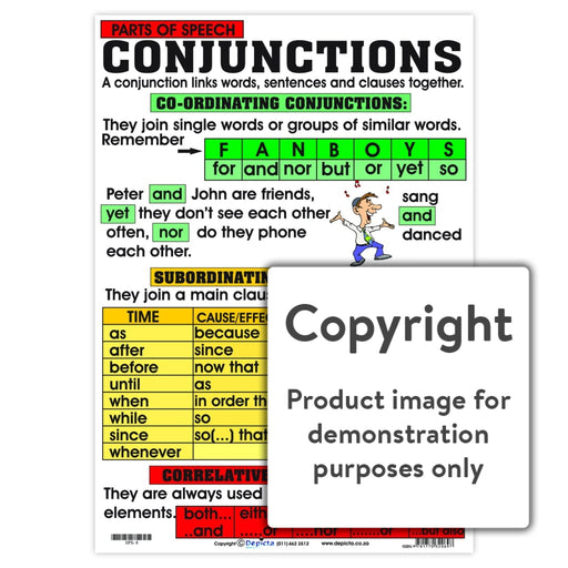 Parts Of Speech: Conjunctions Wall Charts And Posters
