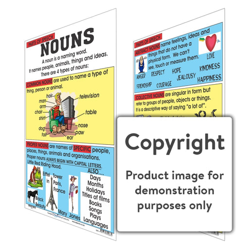 Parts Of Speech: Nouns Wall Charts And Posters