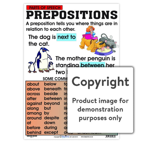 Parts Of Speech: Prepositions Wall Charts And Posters