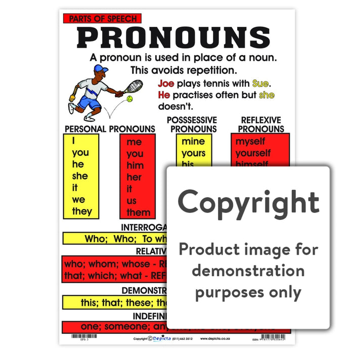 Parts Of Speech: Pronouns Wall Charts And Posters