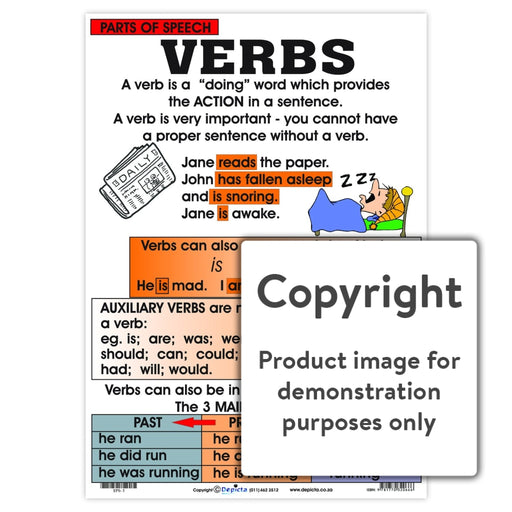 Parts Of Speech: Verbs Wall Charts And Posters