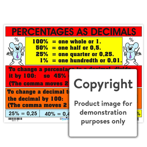 Percentages As Decimals Wall Charts And Posters