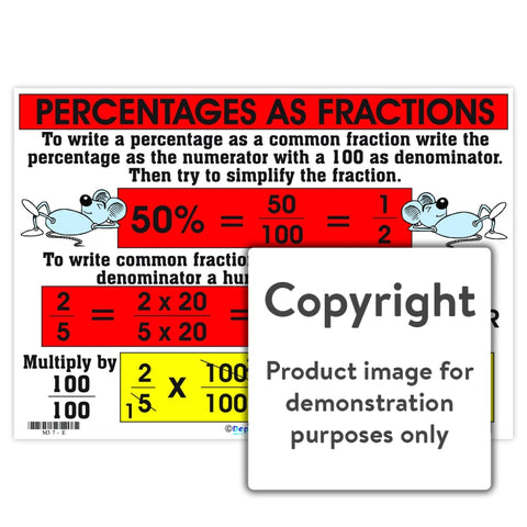 Percentages As Fractions Wall Charts And Posters