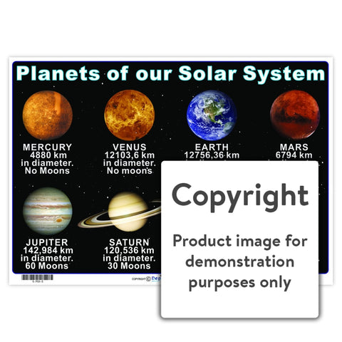Planets Of Our Solar System Wall Charts And Posters