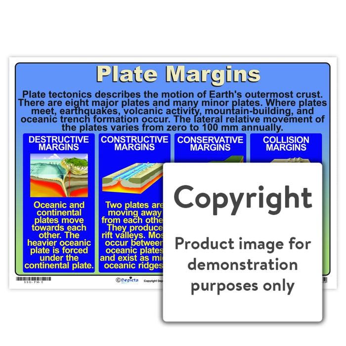 Plate Margins Wall Charts And Posters