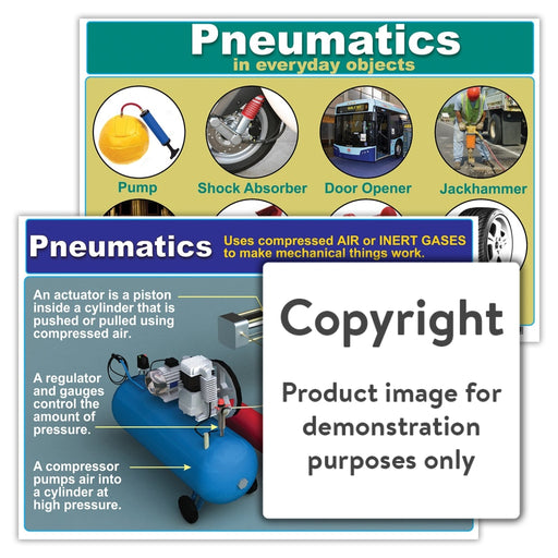 Pneumatics Wall Charts And Posters