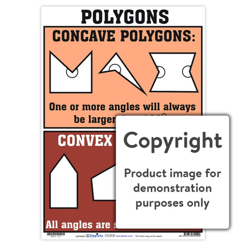 Polygons: Concave And Convex Wall Charts Posters
