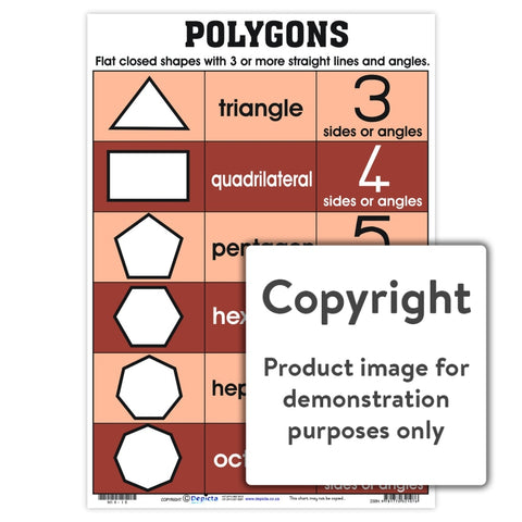 Polygons Wall Charts And Posters