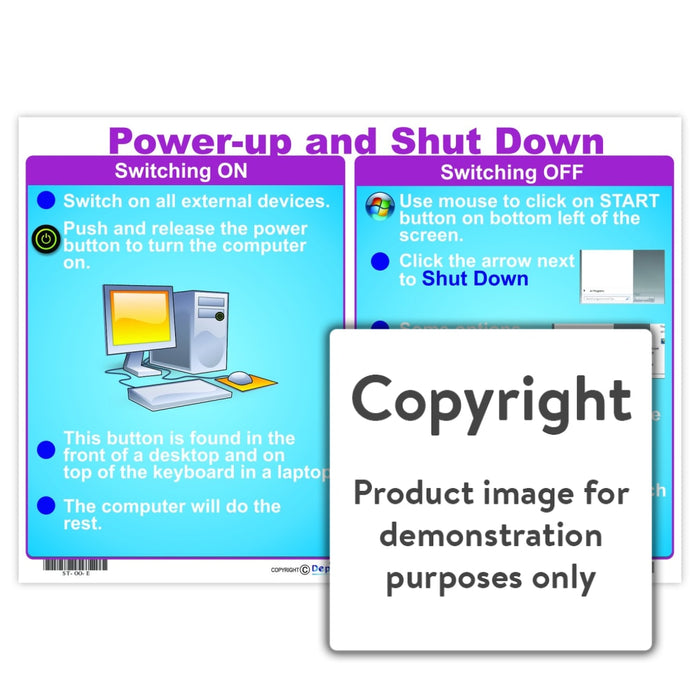 Power-Up And Shut Down Wall Charts Posters