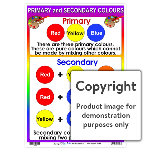 Primary And Secondary Colours Wall Charts Posters