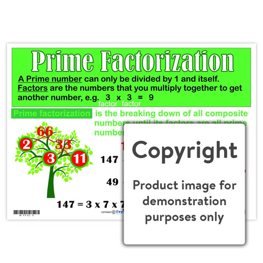 Prime Factorization Wall Charts And Posters