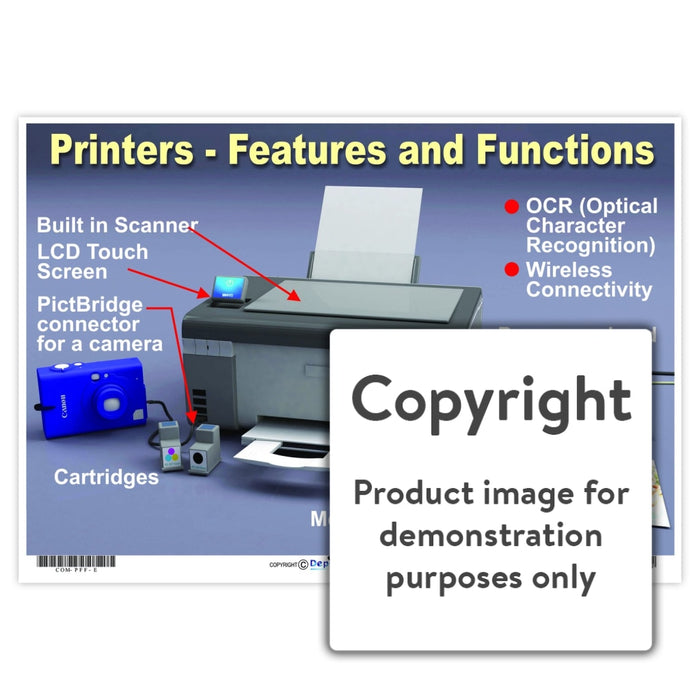 Printers - Functions And Features Wall Charts Posters
