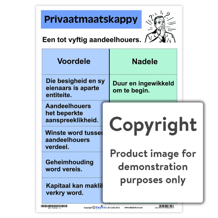 Privaatmaatskappy Wall Charts And Posters