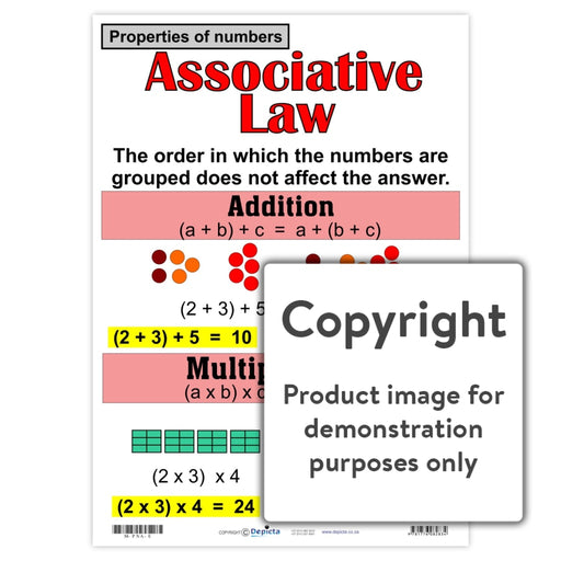 Properties Of Numbers: Associative Law Wall Charts And Posters