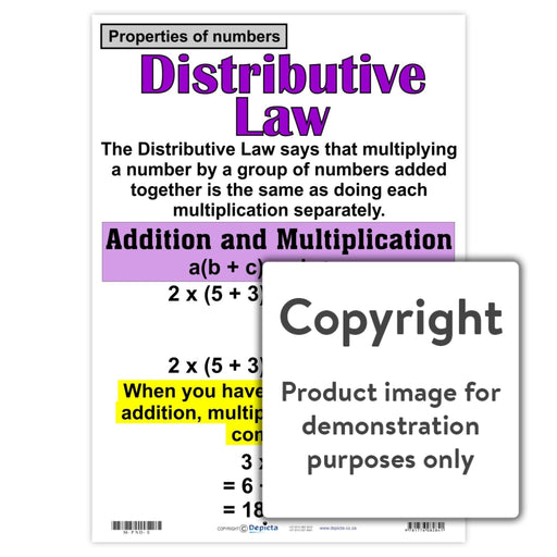 Properties Of Numbers: Distributive Law Wall Charts And Posters