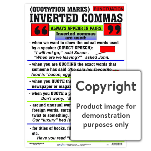 Punctuation: Inverted Commas (Quotation Marks) Wall Charts And Posters