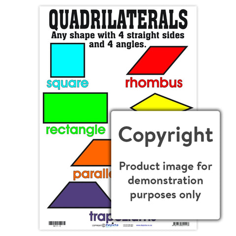 Quadrilaterals: Names And Shapes Wall Charts Posters