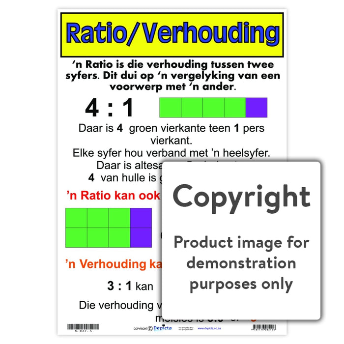 Ratio / Verhouding Wall Charts And Posters