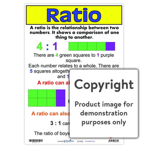 Ratio Wall Charts And Posters
