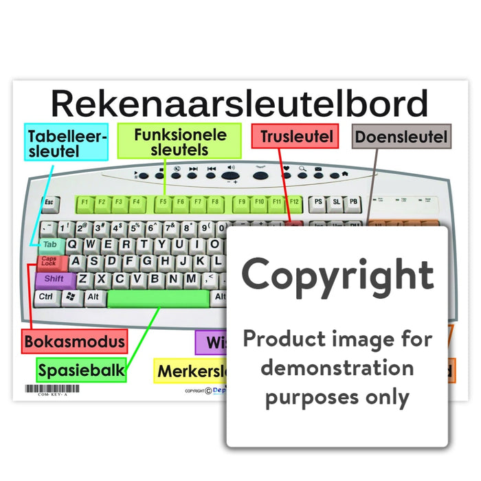 Rekenaarsleutelbord Wall Charts And Posters