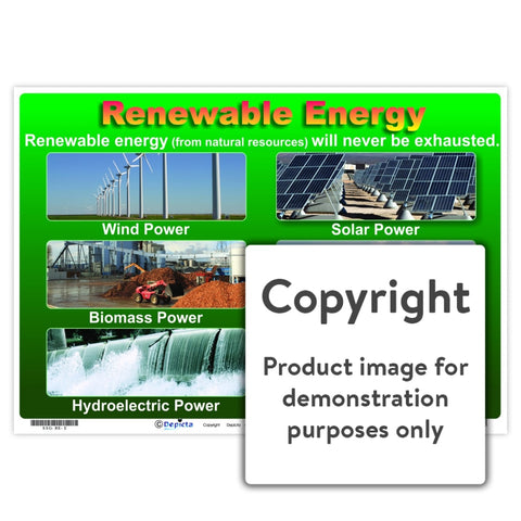 Renewable Energy Wall Charts And Posters