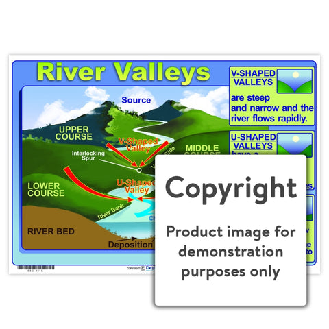 River Valleys Wall Charts And Posters