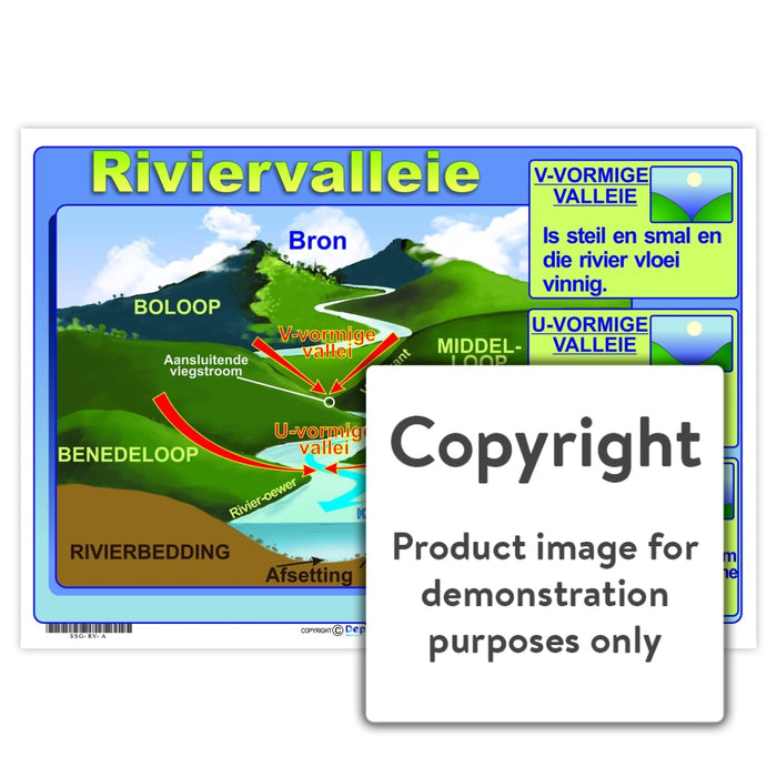 Riviervalleie Wall Charts And Posters
