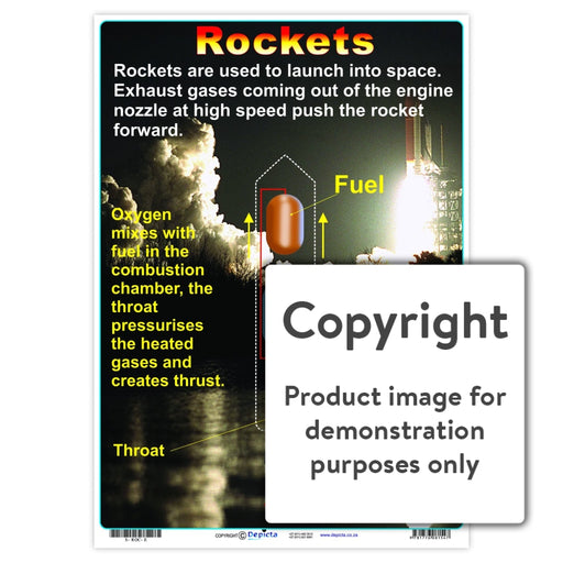 Rockets Wall Charts And Posters