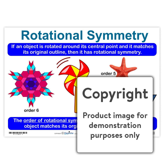 Rotational Symmetry Wall Charts And Posters