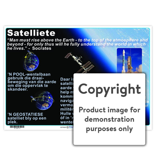 Satelliete Wall Charts And Posters