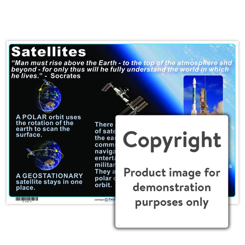 Satellites Wall Charts And Posters