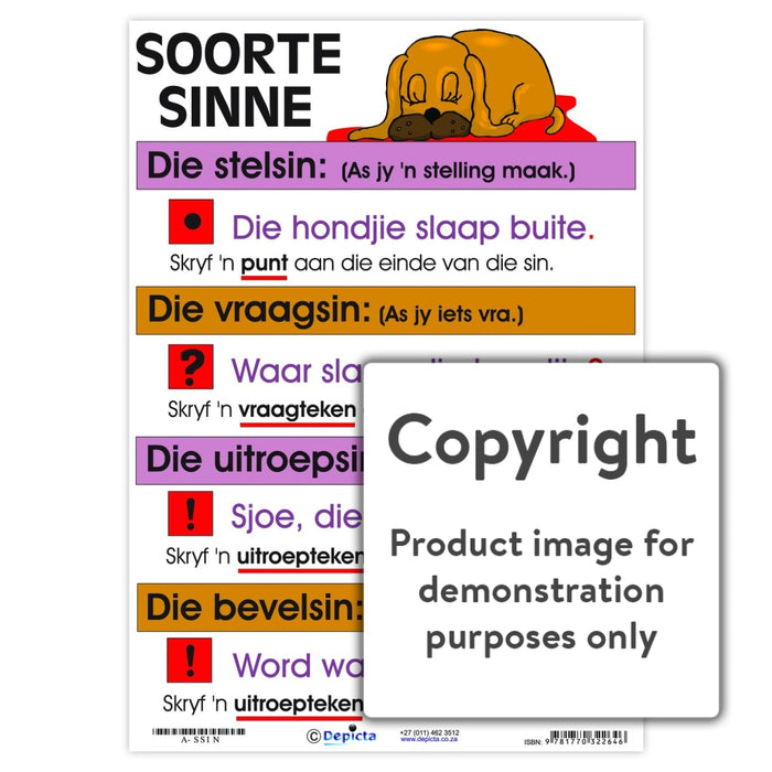 Soorte Sinne Wall Charts And Posters