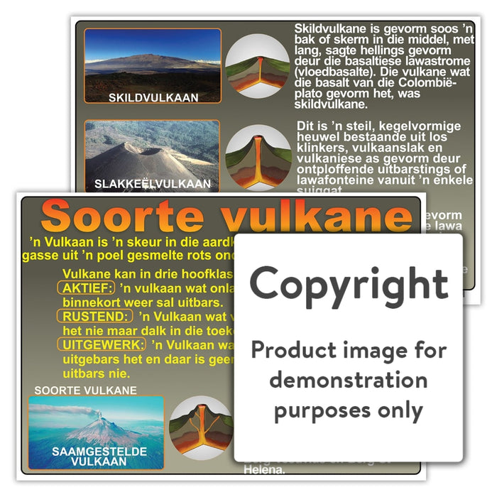 Soorte Vulkane Wall Charts And Posters