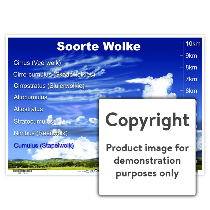 Soorte Wolke Wall Charts And Posters