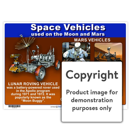 Space Vehicles Wall Charts And Posters