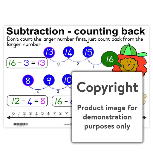 Subtraction - Counting Back Wall Charts And Posters