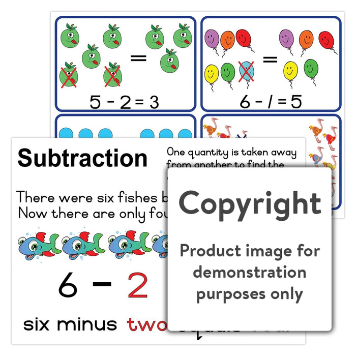 Subtraction Wall Charts And Posters