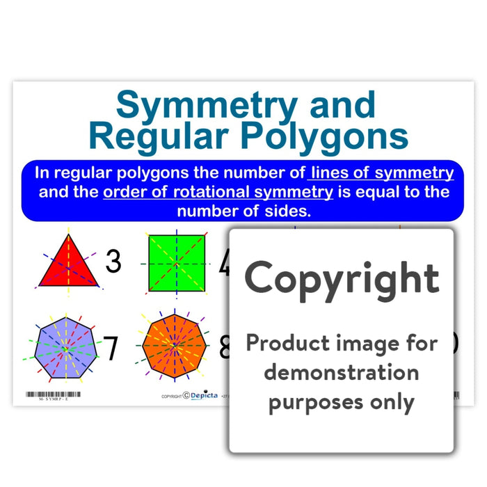 Symmetry And Regular Polygons Wall Charts Posters