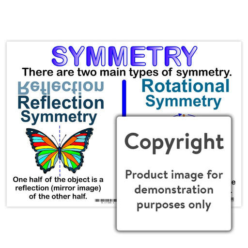 Symmetry Wall Charts And Posters