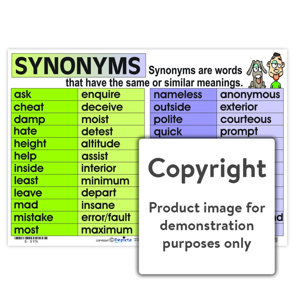 synonyms wall charts depicta