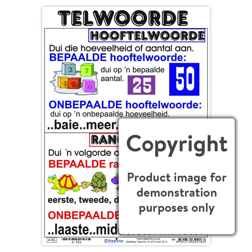Telwoorde Wall Charts And Posters