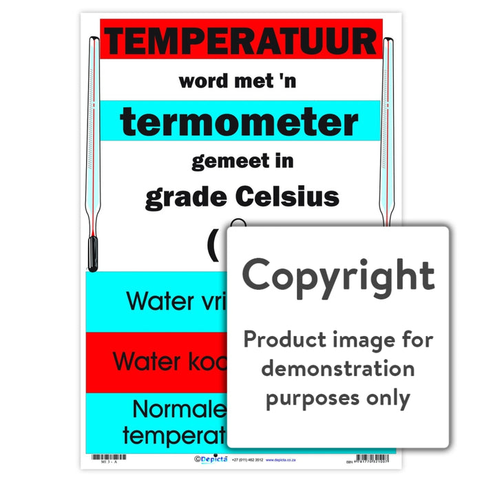 Temperatuur: In Grade Celsius Wall Charts And Posters