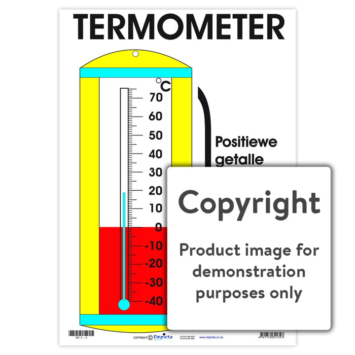 Termometer Wall Charts And Posters