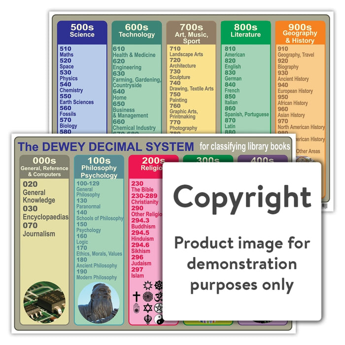 The Dewey Decimal System For Classifying Library Books Wall Charts And Posters