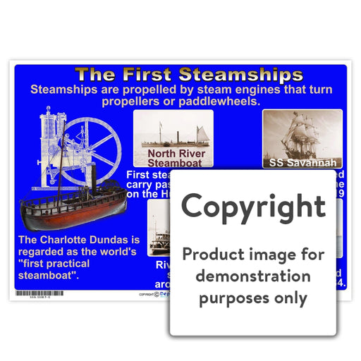 The First Steamships Wall Charts And Posters